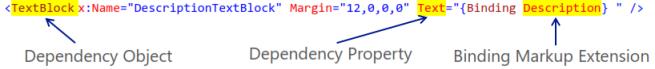 Contoh source implementasi data binding