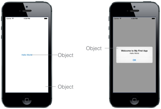 Contoh Object di Aplikasi Hello World di iOS