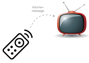 Contoh remote tv