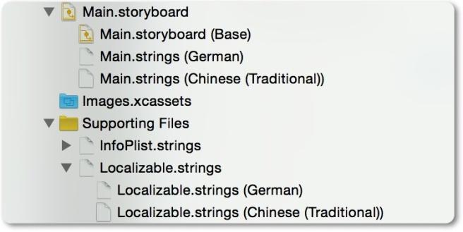 File Resource untuk terjemahan Cina dan Jerman