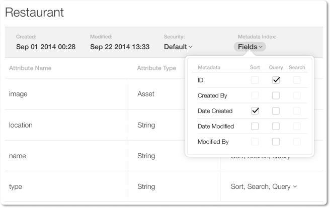 Mengaktifkan fitur sorting table untuk field Data Created